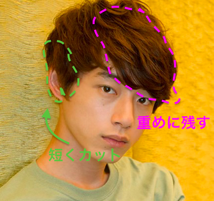 最新版】くせ毛を活かす、坂口健太郎の髪型とセット方法について